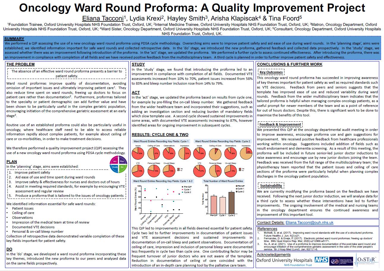 Oncology ward round proforma